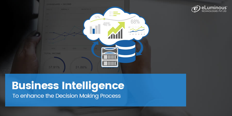 How does Business Intelligence enhance the decision making process?