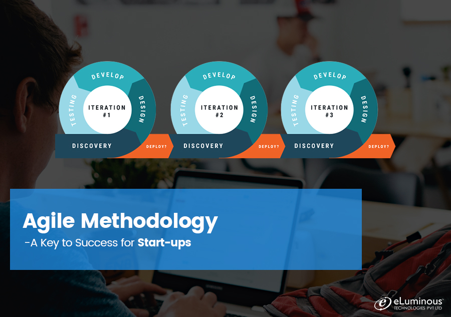 Agile Methodology: A Key to Success for Start-ups