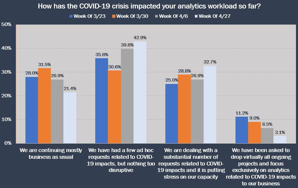 analytics-professionals-workload-1