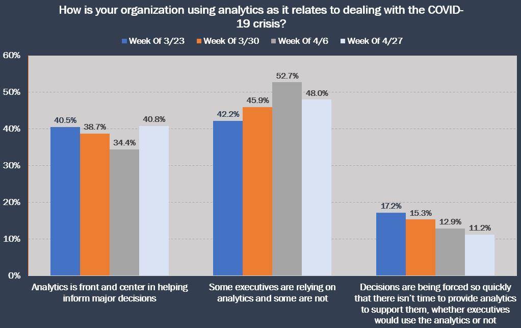 analytics-professionals-workload-2