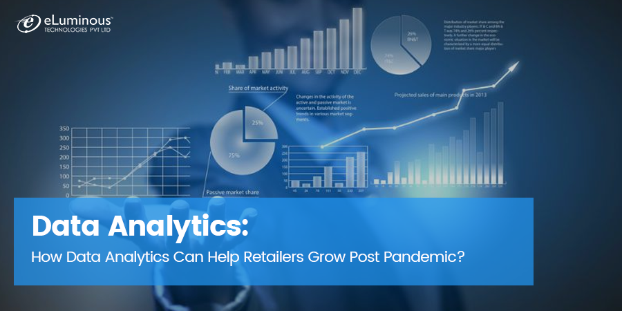 How Data Analytics Can Help Retailers Grow Post Pandemic?